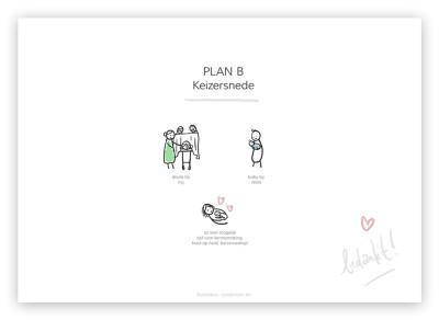 geboorteplan-cardemom-2